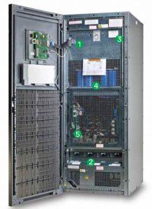 datacenter-gallaxy