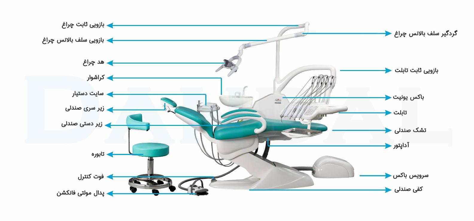 یو پی اس دستگاه یونیت دندانپزشکی